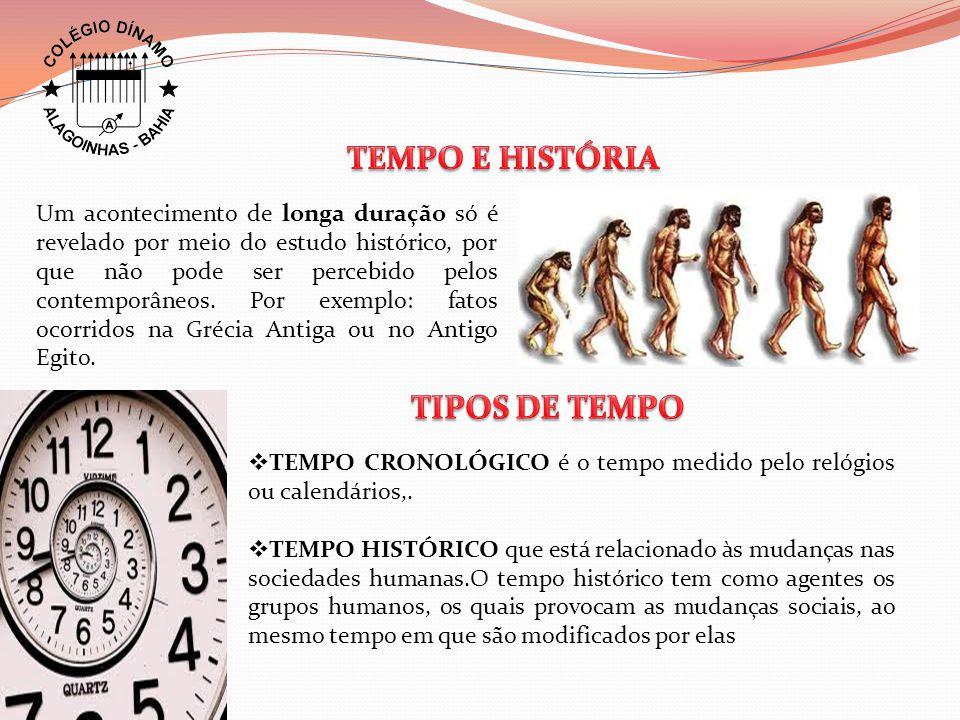 TEMPO E HISTÓRIA TIPOS DE TEMPO