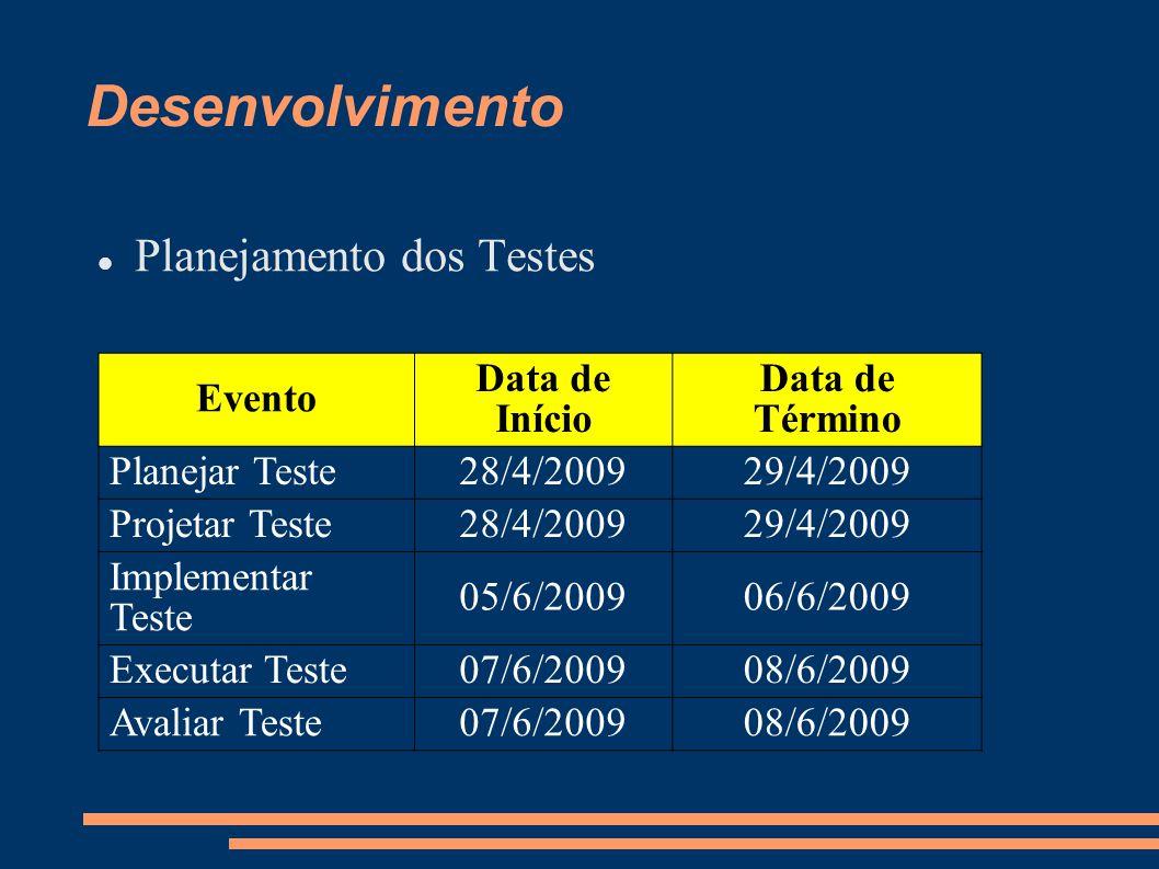 Desenvolvimento Planejamento dos Testes Evento Data de Início
