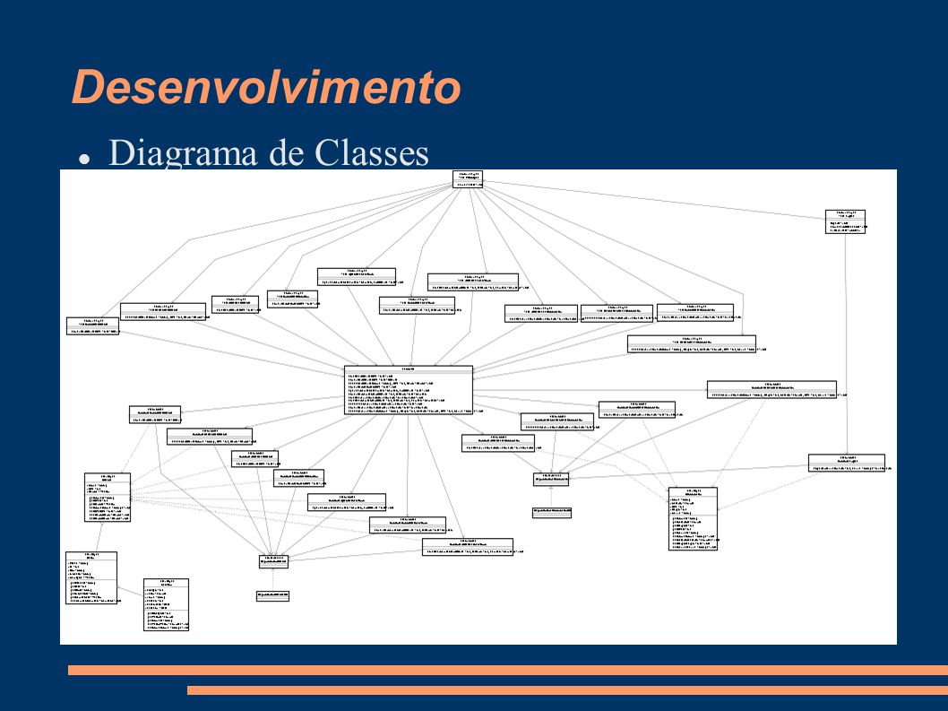Desenvolvimento Diagrama de Classes