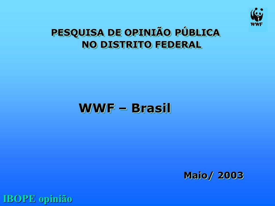 WWF – Brasil Maio/ 2003 PESQUISA DE OPINIÃO PÚBLICA