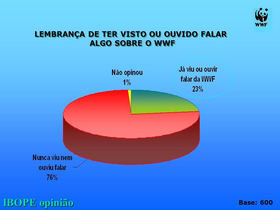 LEMBRANÇA DE TER VISTO OU OUVIDO FALAR