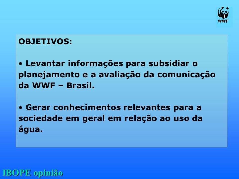 OBJETIVOS: Levantar informações para subsidiar o planejamento e a avaliação da comunicação da WWF – Brasil.