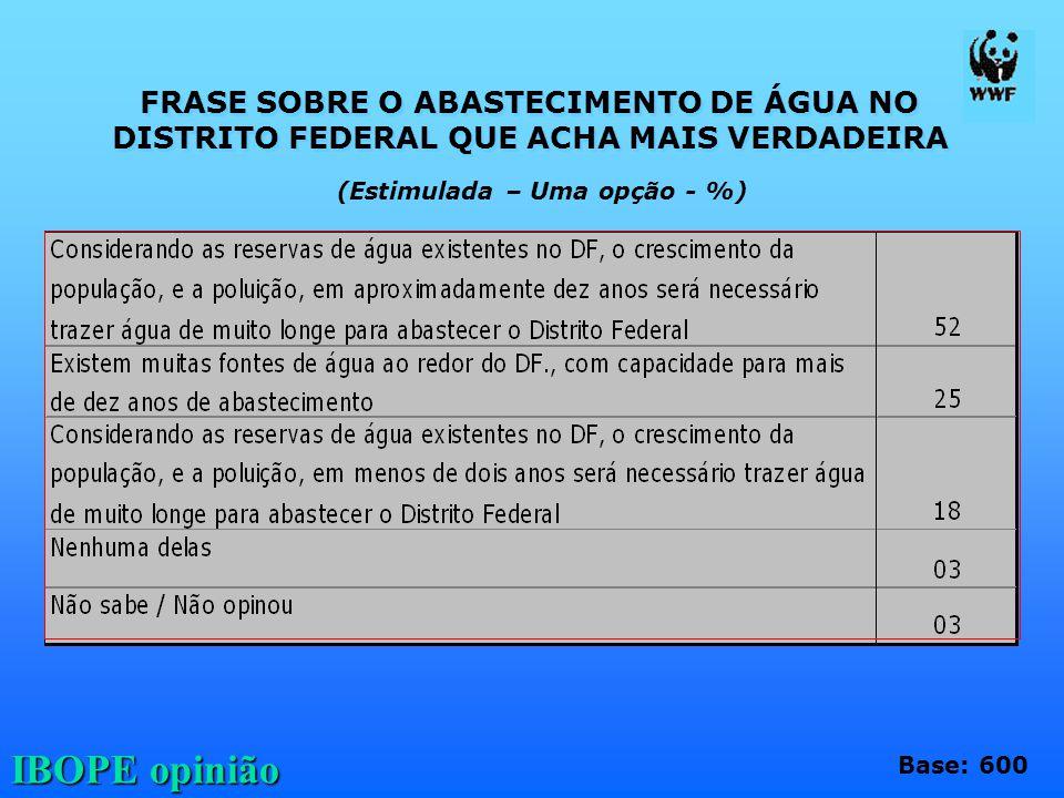 FRASE SOBRE O ABASTECIMENTO DE ÁGUA NO