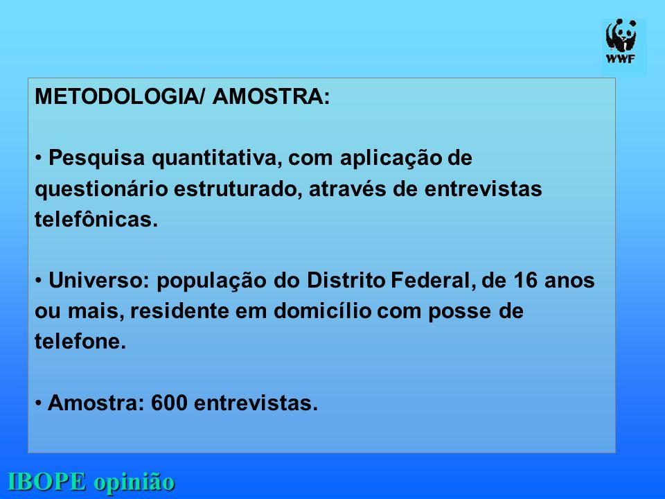 METODOLOGIA/ AMOSTRA: