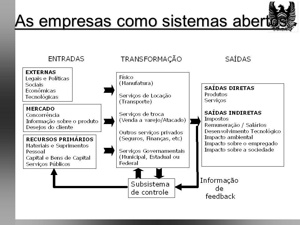 As empresas como sistemas abertos