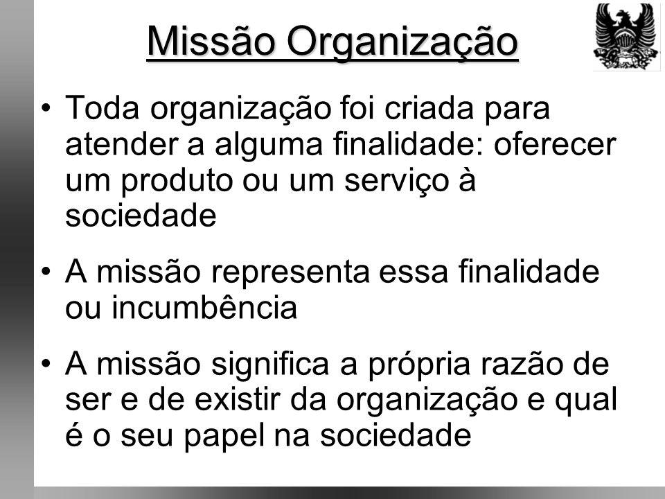 Missão Organização Toda organização foi criada para atender a alguma finalidade: oferecer um produto ou um serviço à sociedade.