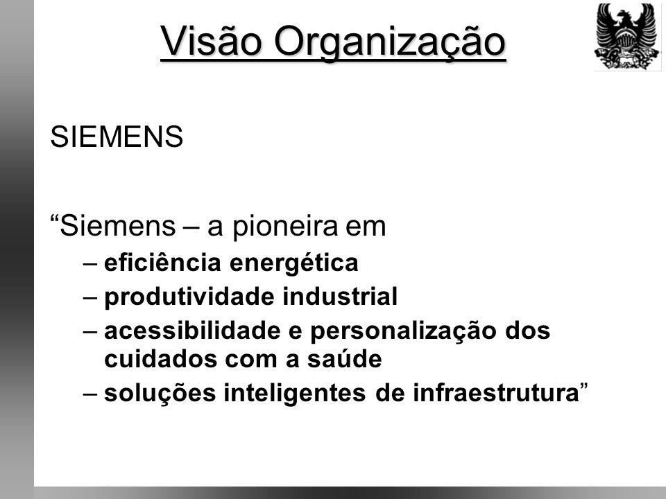 Visão Organização SIEMENS Siemens – a pioneira em