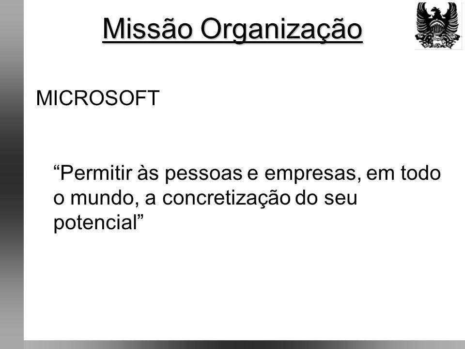 Missão Organização MICROSOFT