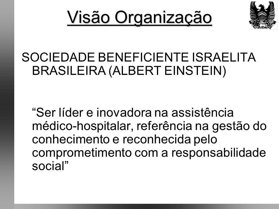 Visão Organização SOCIEDADE BENEFICIENTE ISRAELITA BRASILEIRA (ALBERT EINSTEIN)