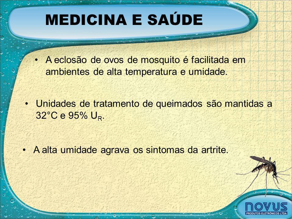 MEDICINA E SAÚDE A eclosão de ovos de mosquito é facilitada em ambientes de alta temperatura e umidade.