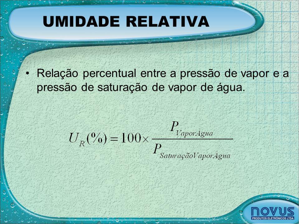 UMIDADE RELATIVA Relação percentual entre a pressão de vapor e a pressão de saturação de vapor de água.