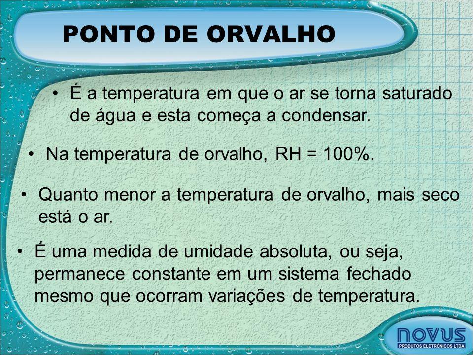 PONTO DE ORVALHO É a temperatura em que o ar se torna saturado de água e esta começa a condensar. Na temperatura de orvalho, RH = 100%.