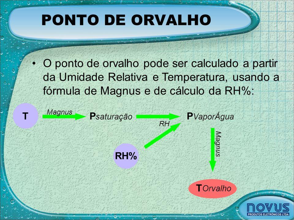 PONTO DE ORVALHO O ponto de orvalho pode ser calculado a partir da Umidade Relativa e Temperatura, usando a fórmula de Magnus e de cálculo da RH%: