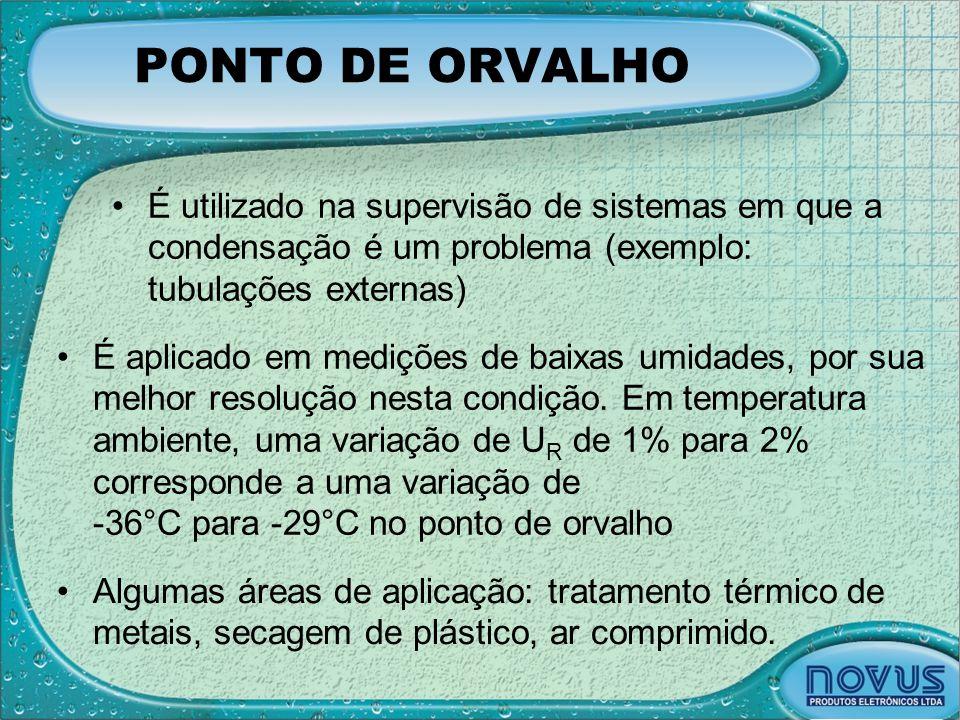 PONTO DE ORVALHO É utilizado na supervisão de sistemas em que a condensação é um problema (exemplo: tubulações externas)