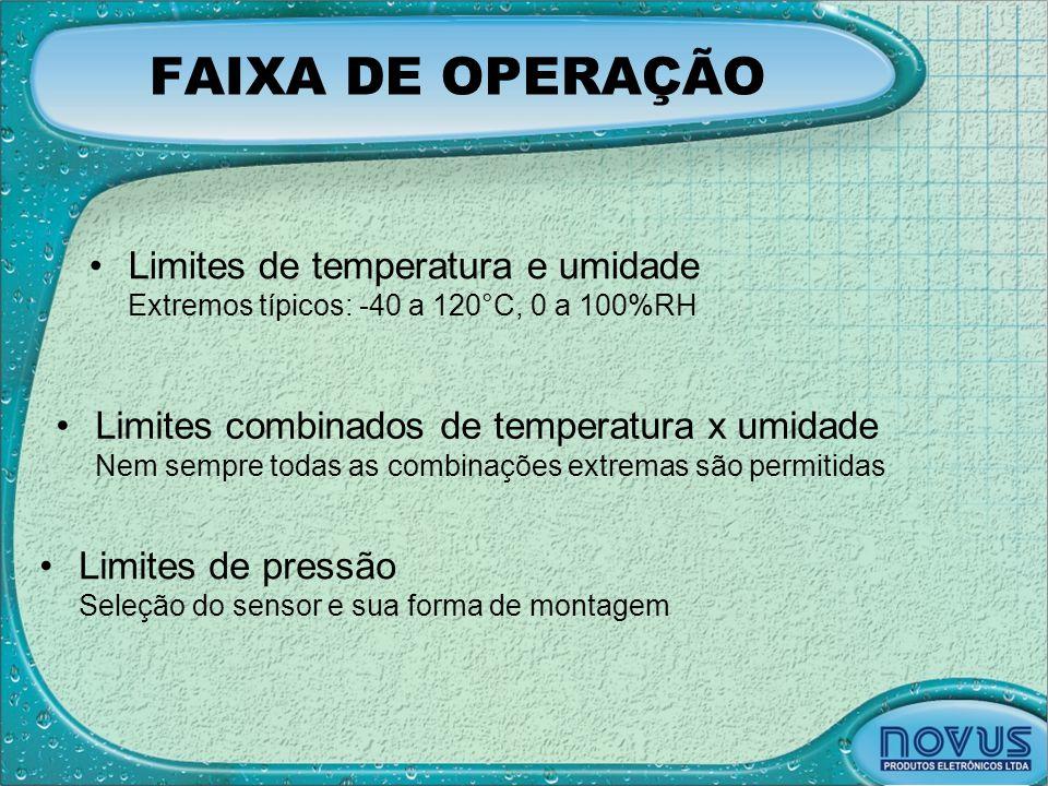 FAIXA DE OPERAÇÃO Limites de temperatura e umidade Extremos típicos: -40 a 120°C, 0 a 100%RH.