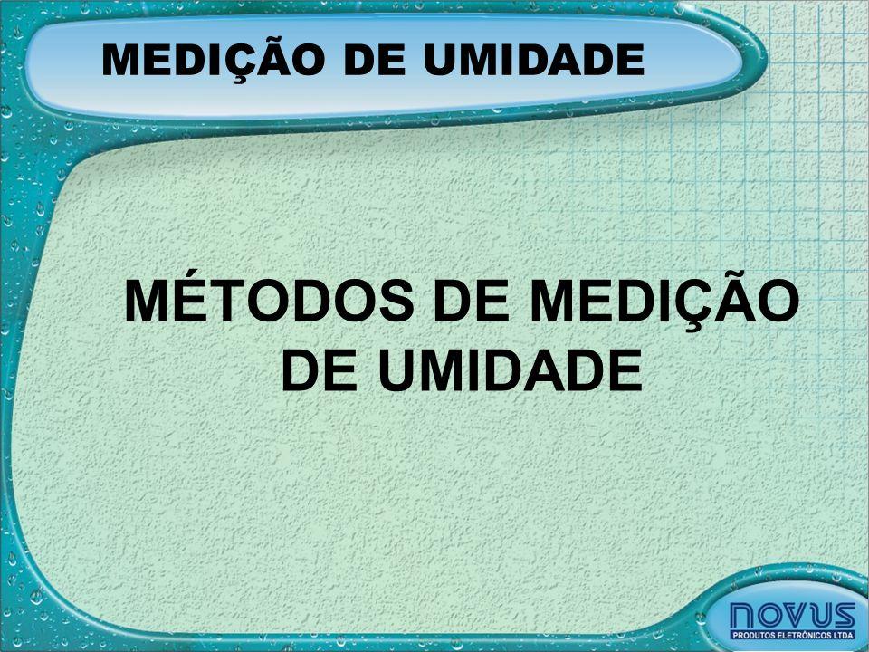 MÉTODOS DE MEDIÇÃO DE UMIDADE
