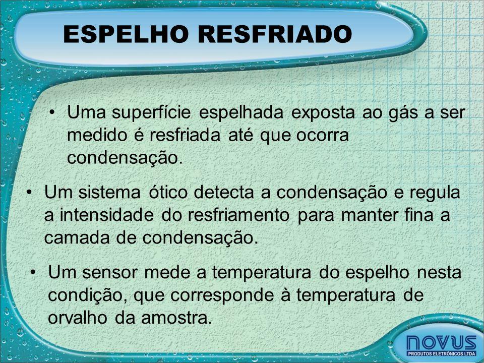 ESPELHO RESFRIADO Uma superfície espelhada exposta ao gás a ser medido é resfriada até que ocorra condensação.