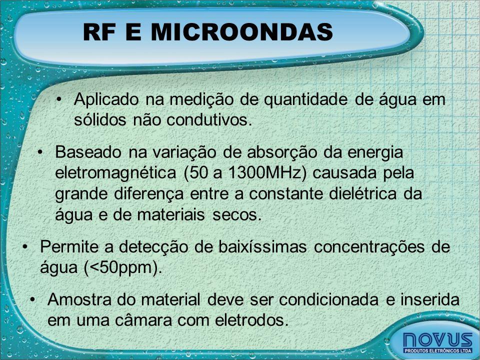 RF E MICROONDAS Aplicado na medição de quantidade de água em sólidos não condutivos.