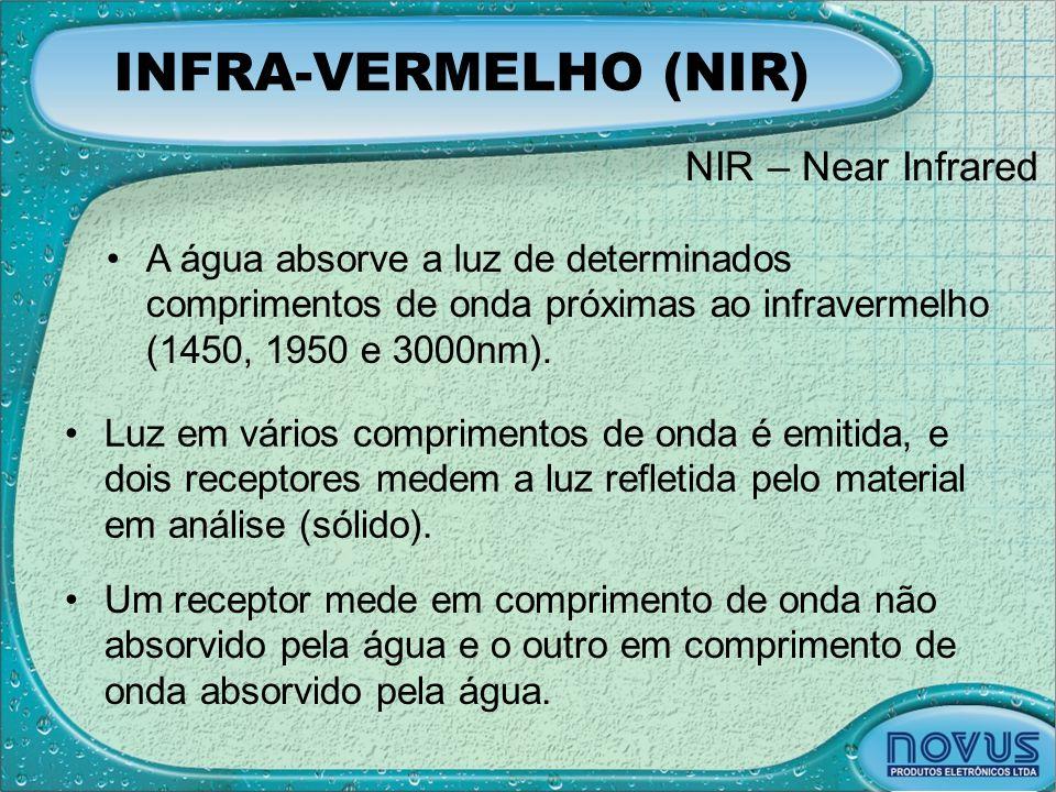 INFRA-VERMELHO (NIR) NIR – Near Infrared