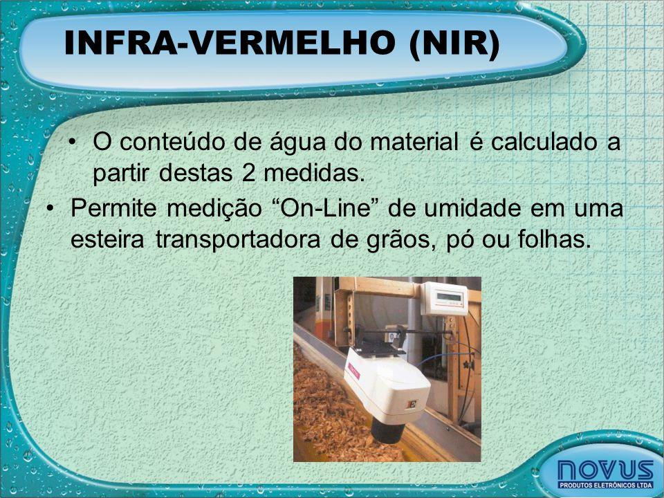 INFRA-VERMELHO (NIR) O conteúdo de água do material é calculado a partir destas 2 medidas.