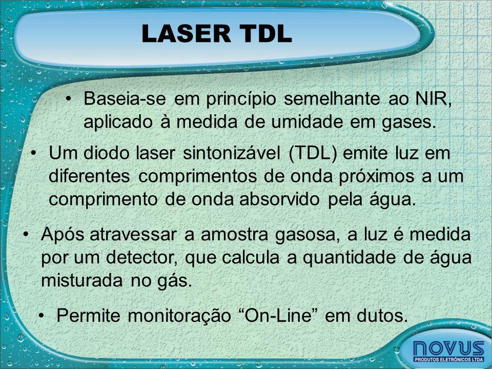 LASER TDL Baseia-se em princípio semelhante ao NIR, aplicado à medida de umidade em gases.