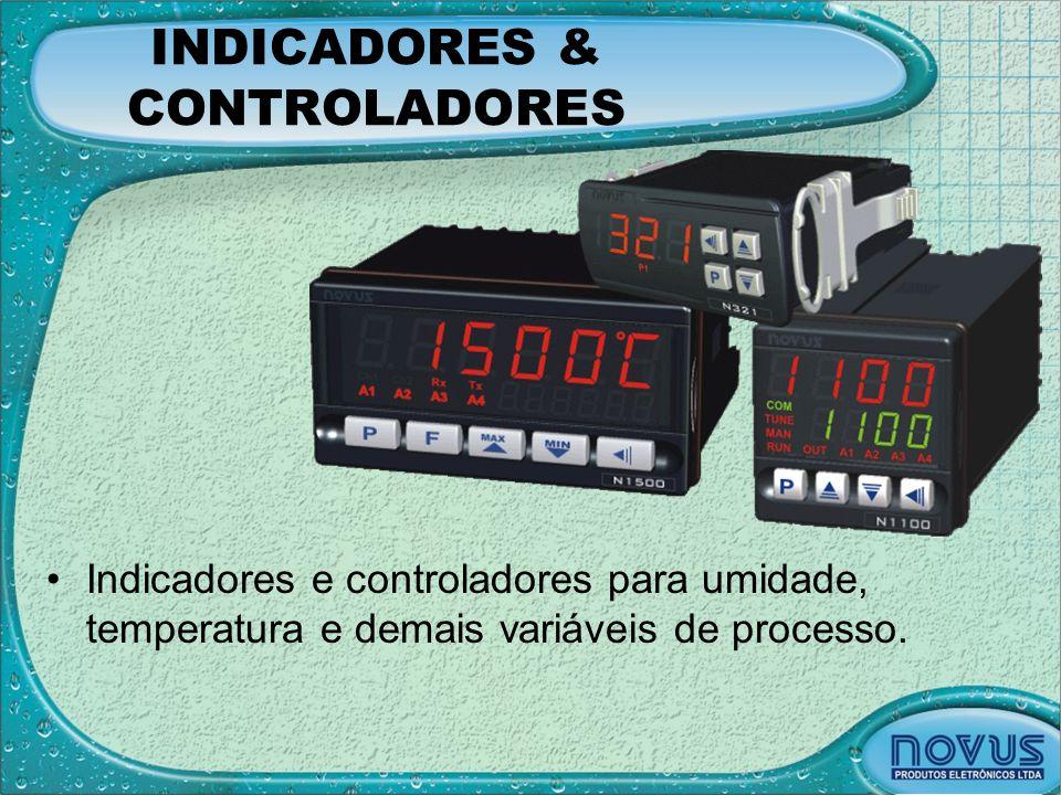 INDICADORES & CONTROLADORES