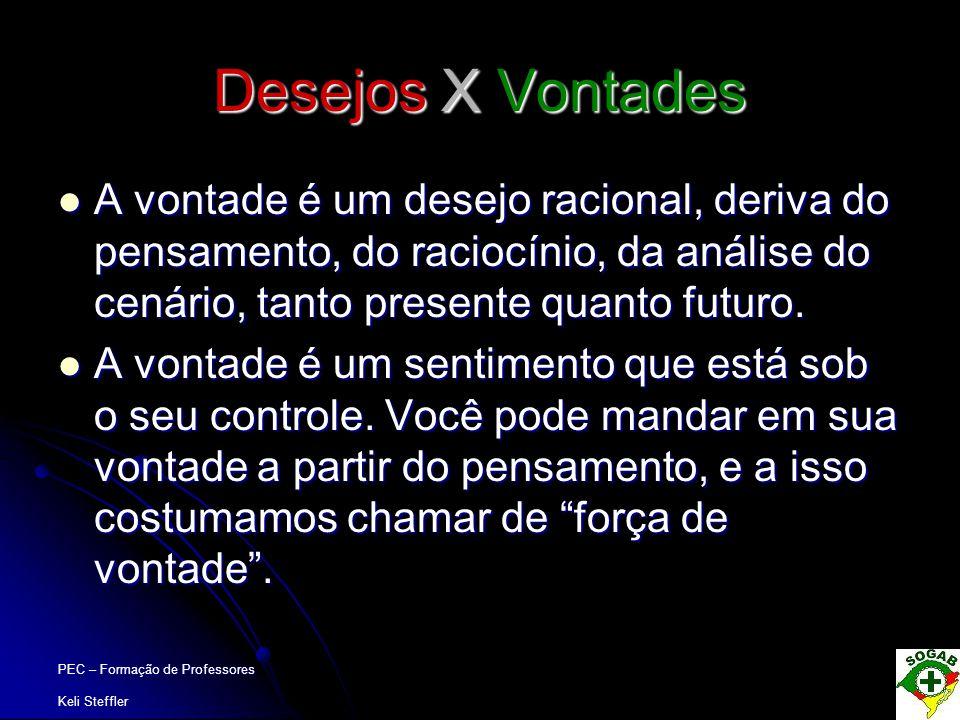 Desejos X Vontades A vontade é um desejo racional, deriva do pensamento, do raciocínio, da análise do cenário, tanto presente quanto futuro.