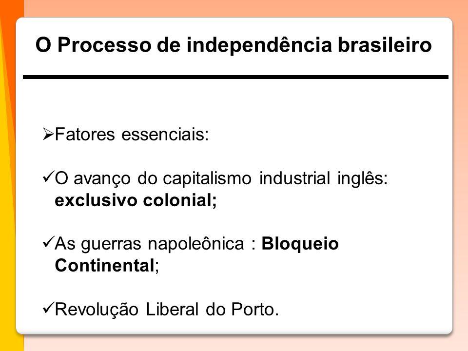 O Processo de independência brasileiro