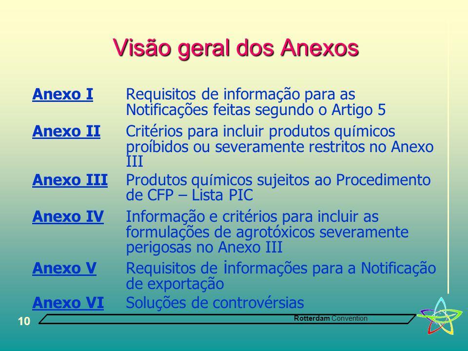Visão geral dos Anexos Anexo I Requisitos de informação para as Notificações feitas segundo o Artigo 5.