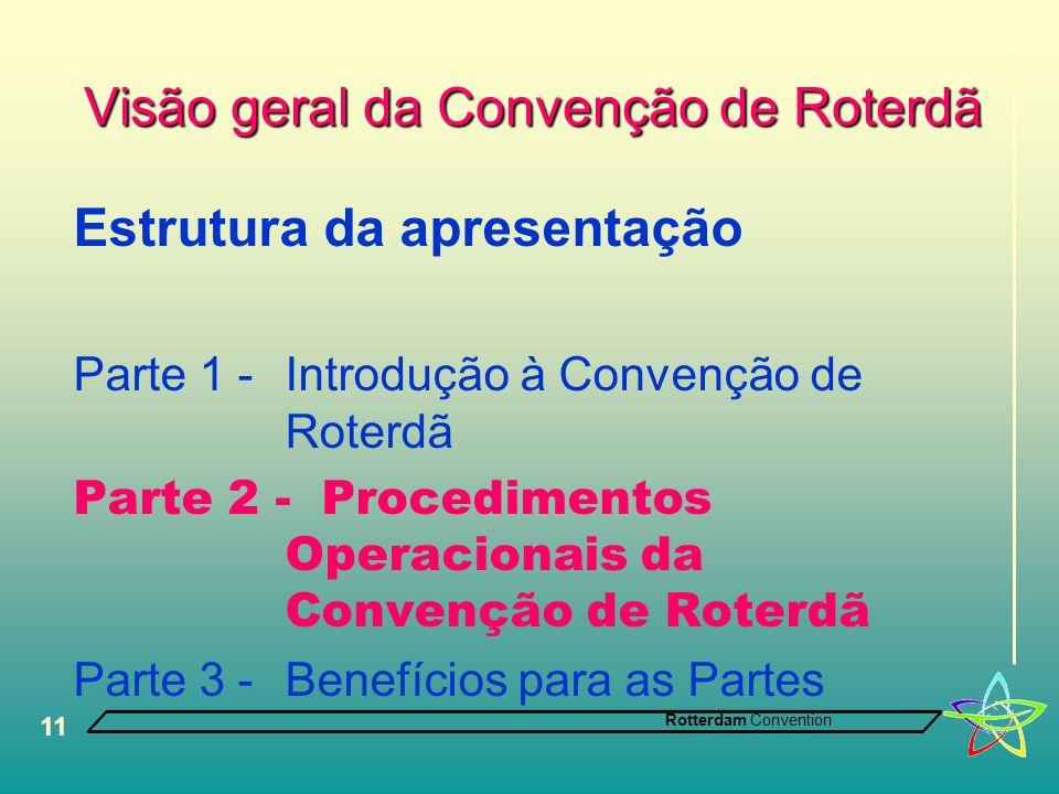 Visão geral da Convenção de Roterdã