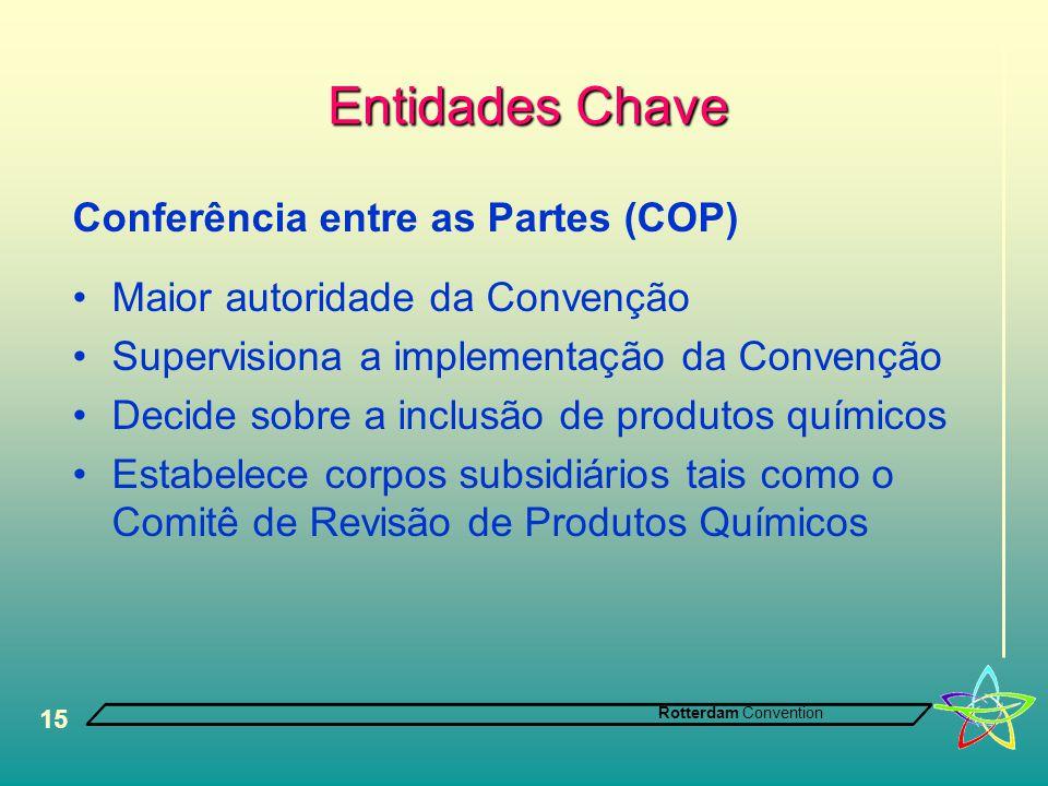 Entidades Chave Conferência entre as Partes (COP)
