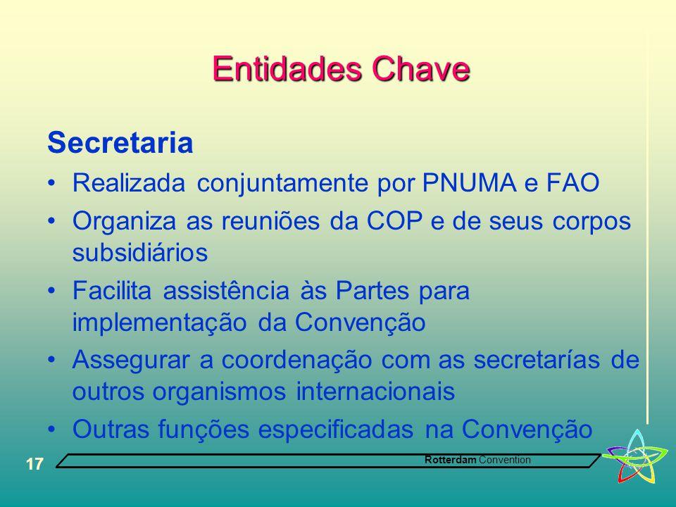 Entidades Chave Secretaria Realizada conjuntamente por PNUMA e FAO