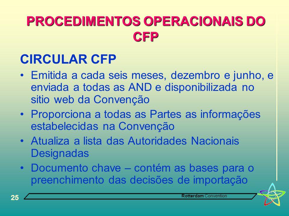PROCEDIMENTOS OPERACIONAIS DO CFP