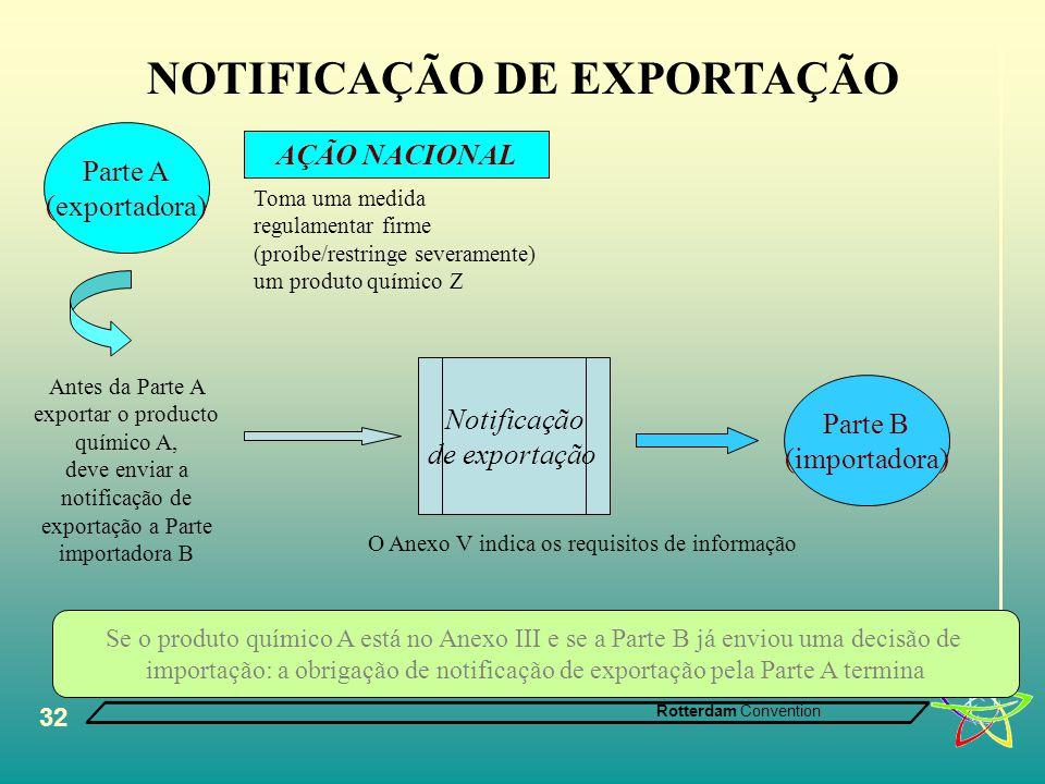 NOTIFICAÇÃO DE EXPORTAÇÃO