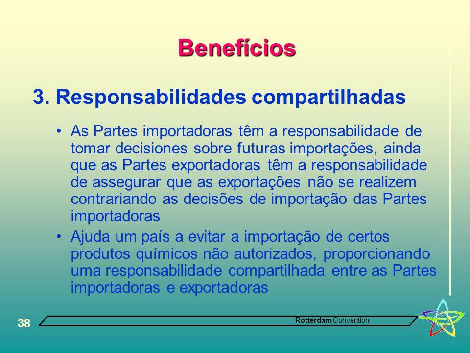 Benefícios 3. Responsabilidades compartilhadas