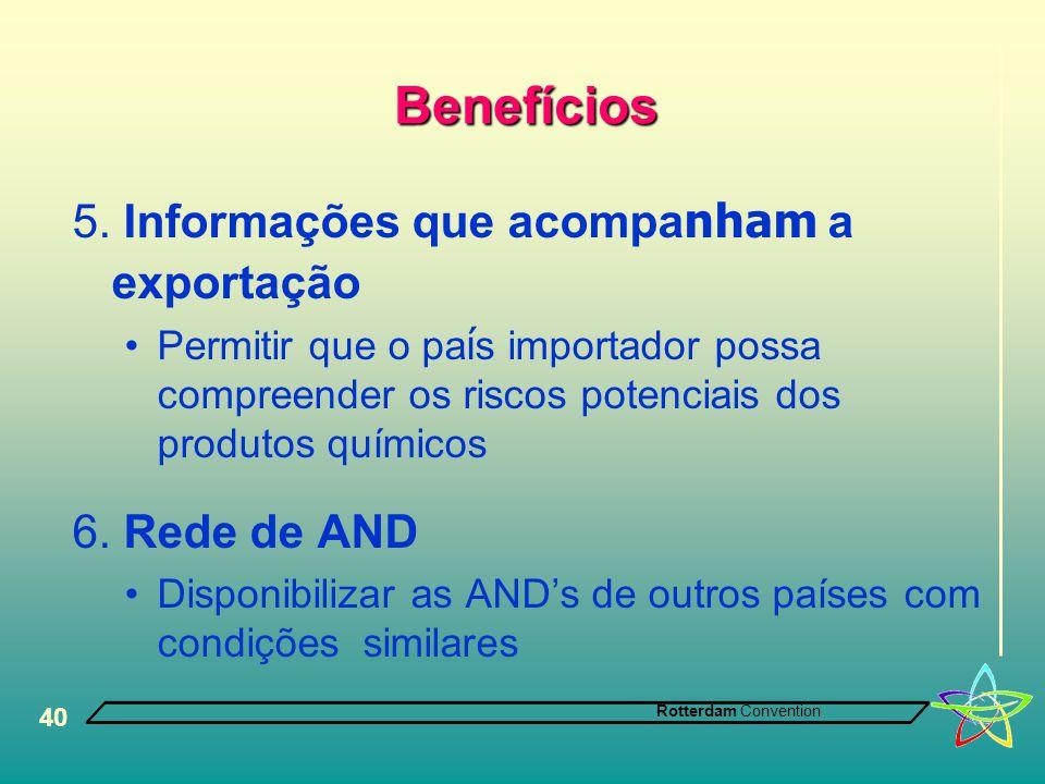 Benefícios 5. Informações que acompanham a exportação 6. Rede de AND