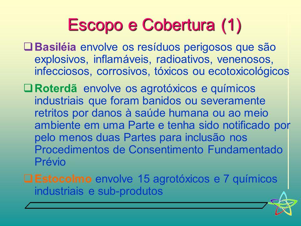 Escopo e Cobertura (1)
