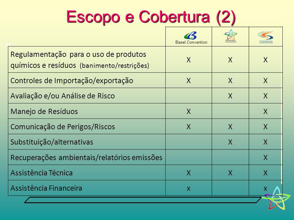 Escopo e Cobertura (2) Regulamentação para o uso de produtos químicos e resíduos (banimento/restrições)