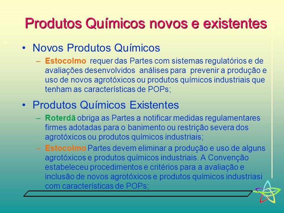 Produtos Químicos novos e existentes