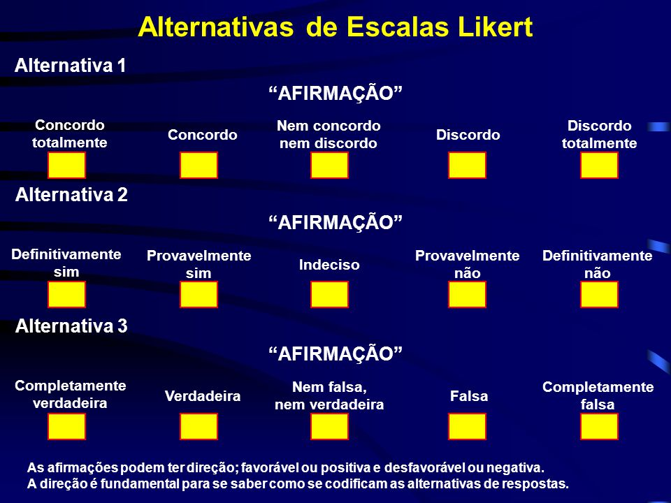 Alternativas de Escalas Likert