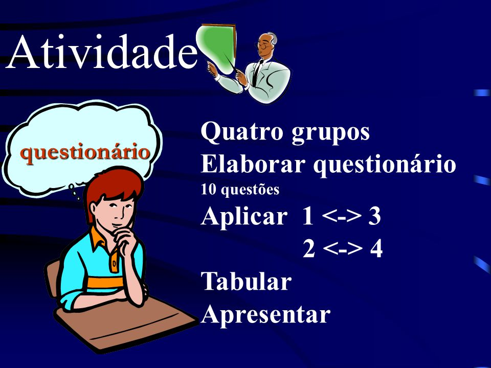 Atividade Quatro grupos Elaborar questionário Aplicar 1 <-> 3
