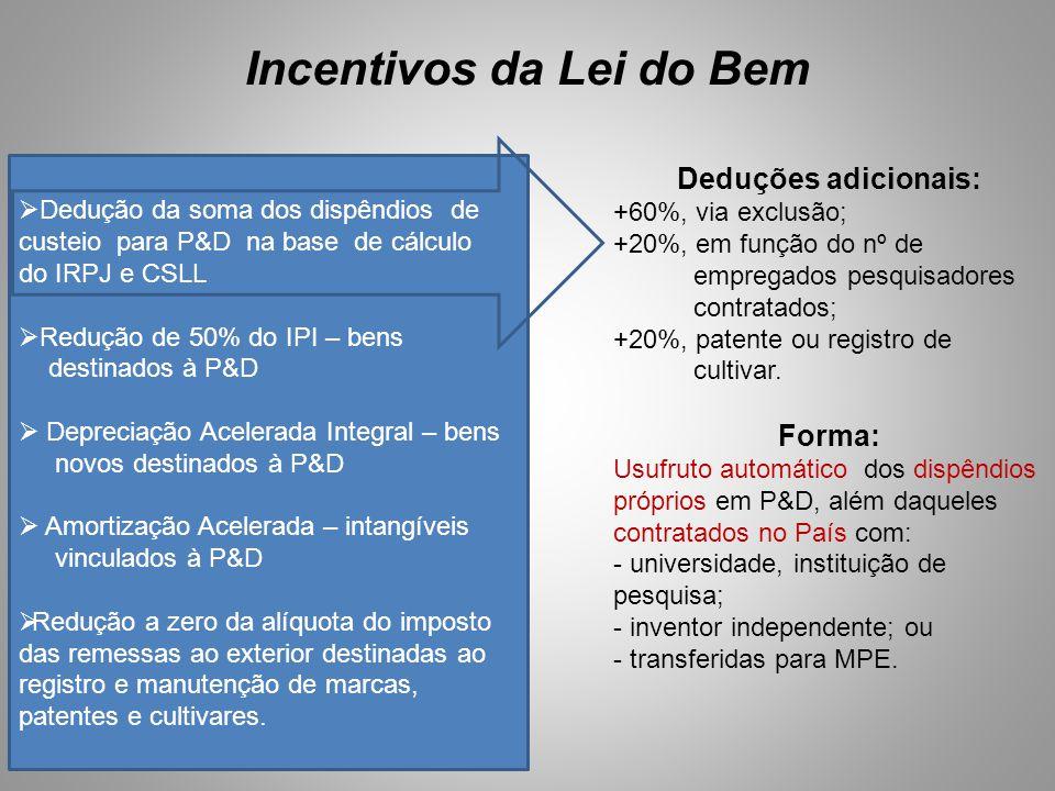 Incentivos da Lei do Bem