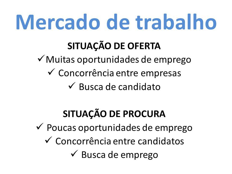 Mercado de trabalho SITUAÇÃO DE OFERTA Muitas oportunidades de emprego