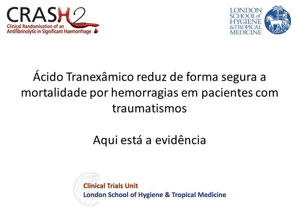 Ácido Tranexâmico reduz de forma segura a mortalidade por hemorragias em pacientes com traumatismos