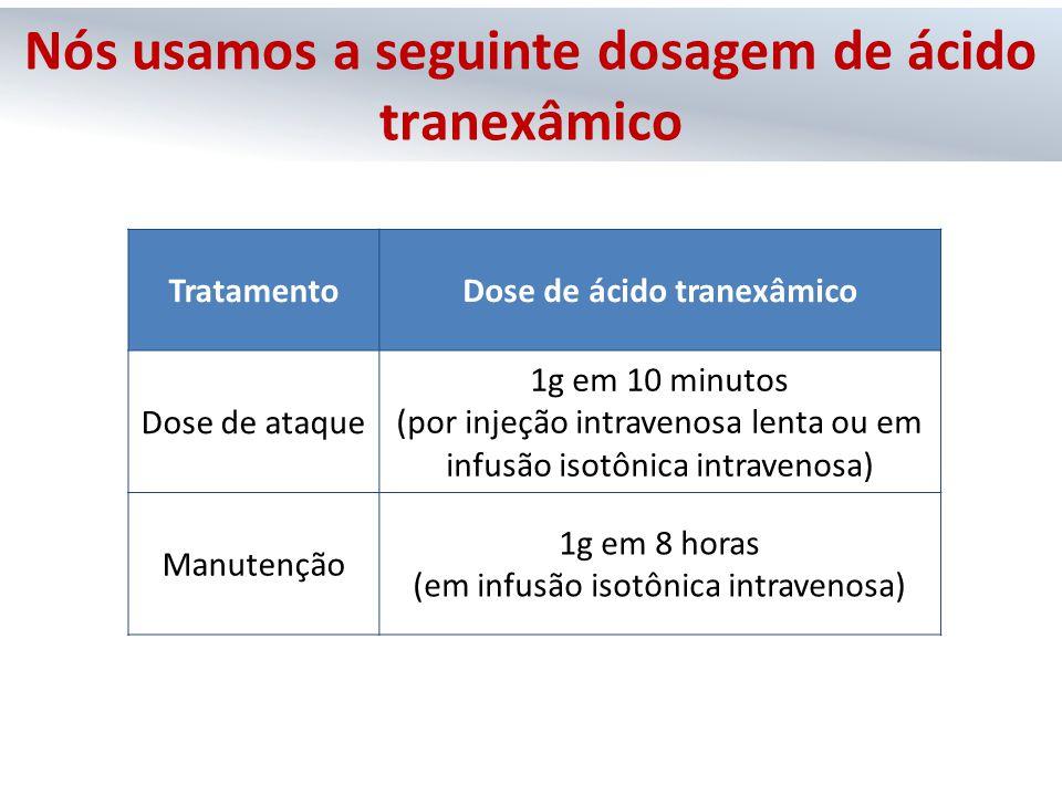 Nós usamos a seguinte dosagem de ácido tranexâmico
