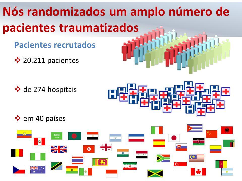 Nós randomizados um amplo número de pacientes traumatizados