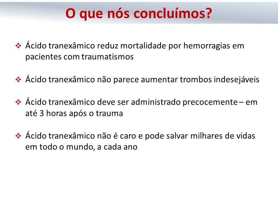 O que nós concluímos Ácido tranexâmico reduz mortalidade por hemorragias em pacientes com traumatismos.