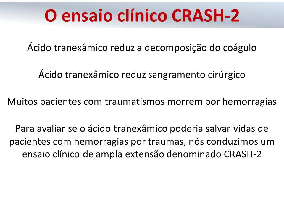 O ensaio clínico CRASH-2