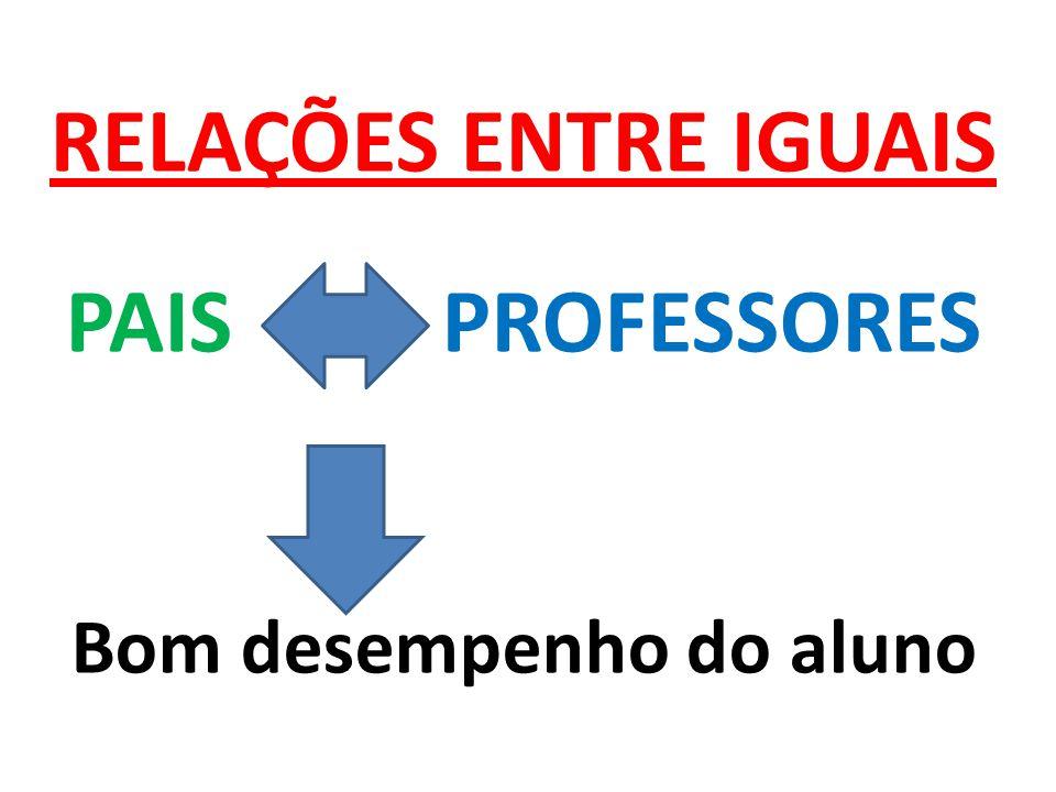 RELAÇÕES ENTRE IGUAIS PAIS PROFESSORES Bom desempenho do aluno
