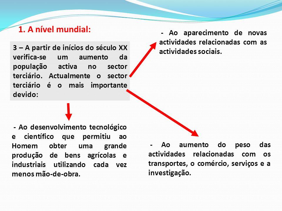 1. A nível mundial: - Ao aparecimento de novas actividades relacionadas com as actividades sociais.